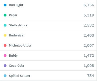 FINAL - SuperBowlBlog - Top Drinks_Better
