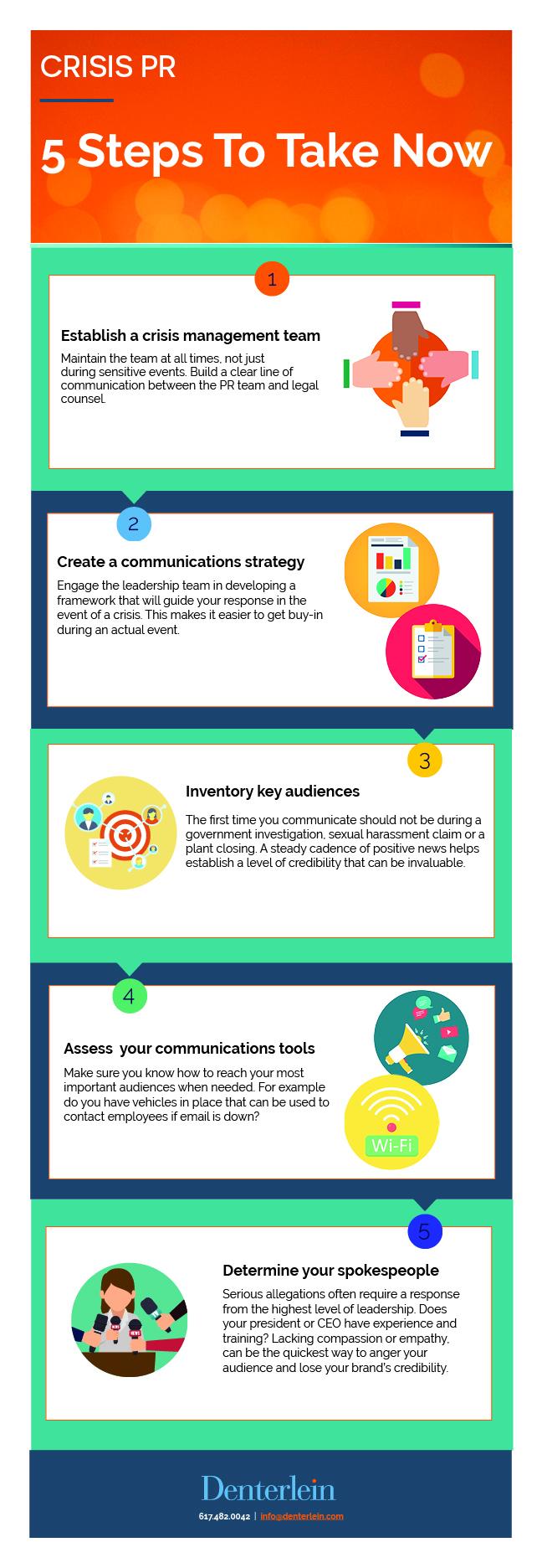 Infographic: 5 Crisis PR Steps