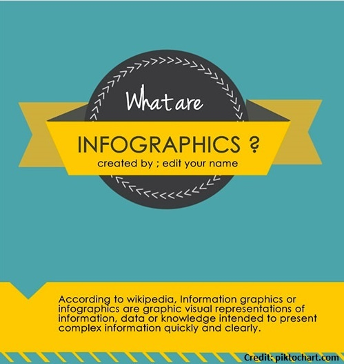 How To Build Infographics In-house